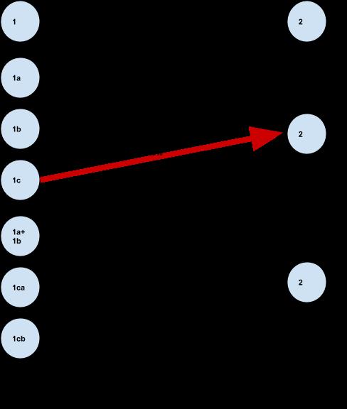 Applications - Apache Apex Documentation