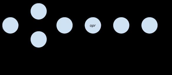 Operators - Apache Apex Documentation